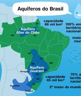 Aquíferos do Brasil - Tumblr agua-sua-linda